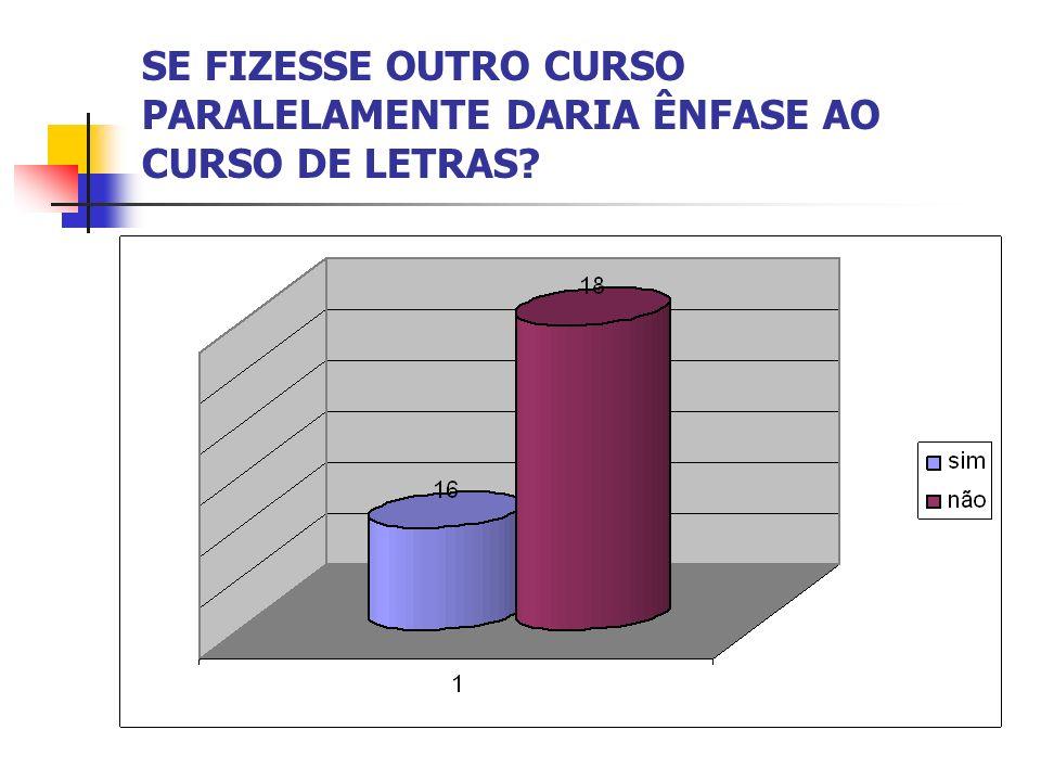 SE FIZESSE OUTRO CURSO PARALELAMENTE DARIA ÊNFASE AO CURSO DE LETRAS?