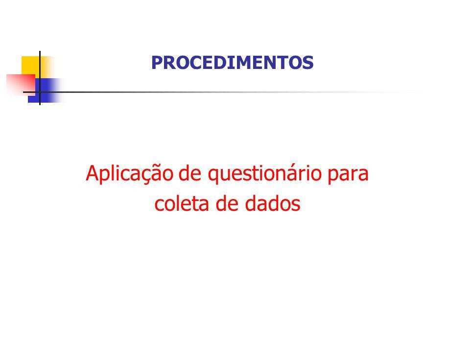 PROCEDIMENTOS Aplicação de questionário para coleta de dados