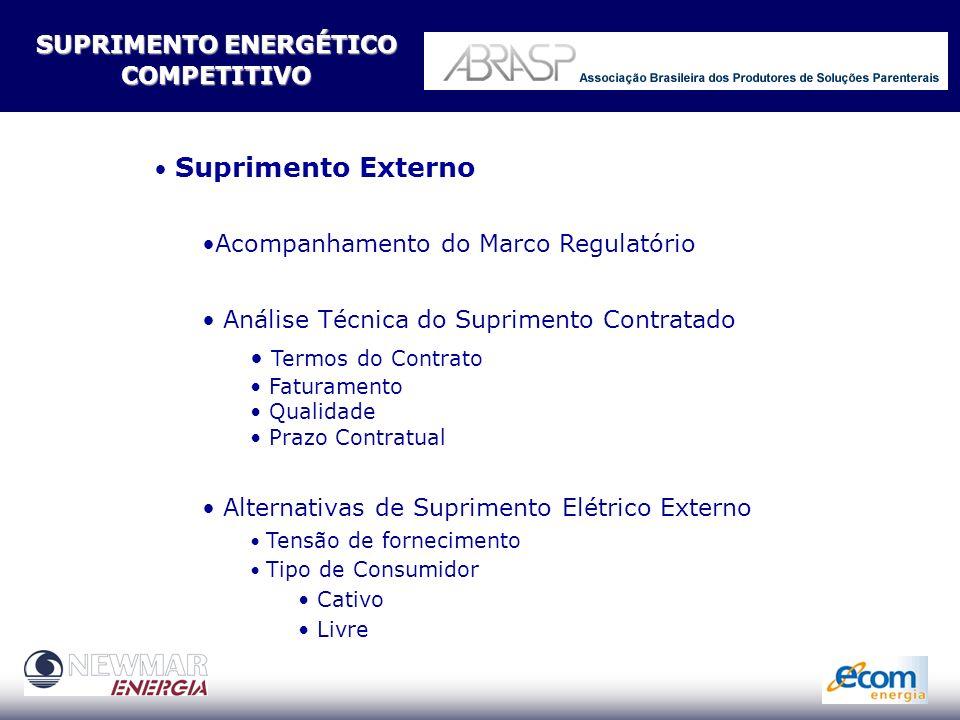 Otimização do Perfil Energético Demanda ativa Operação Convencional Demanda ativa Operação visando Eficiência Energética