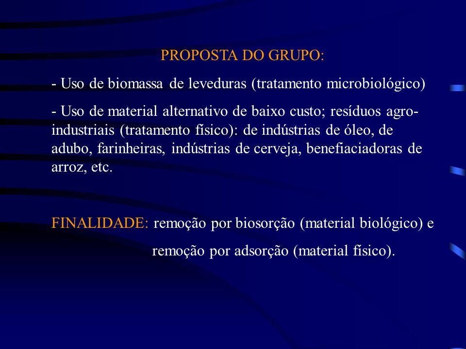 TIPOS DE REJEITOS: Rejeitos alimentícios: forte caráter ácido ou básico; grande concentração de sólidos orgânicos em suspensão; alta carga orgânica. R