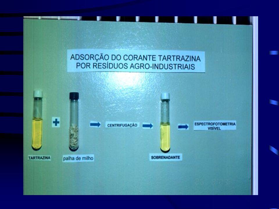 Fluxograma: Biosorção Levedura (estoque) Concentração de Cultivo em meio de cultura corante residual (µg/mL) (fase estacionária) Leitura no espectrofo