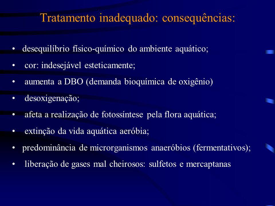 TIPOS DE TRATAMENTO DE RESÍDUOS DE CORANTES: (segundo DURIG, 1976): Físicos: sedimentação, filtração/gradeamento, tratamento térmico, destilação, adso