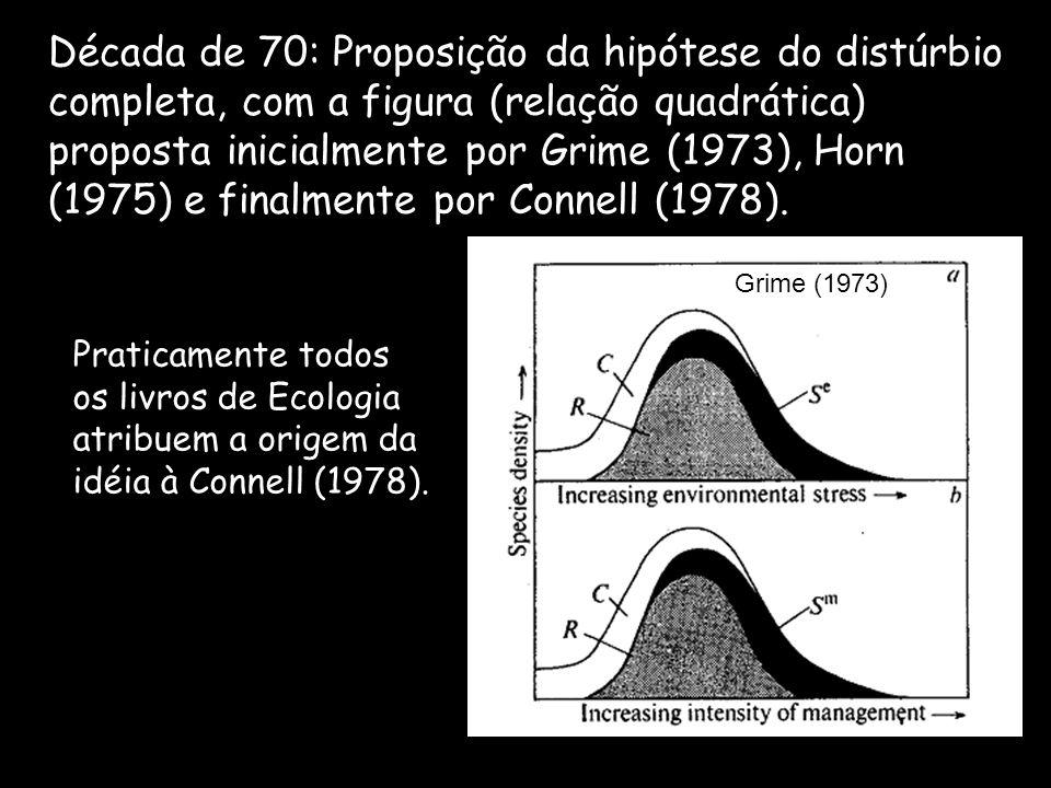 Década de 70: Proposição da hipótese do distúrbio completa, com a figura (relação quadrática) proposta inicialmente por Grime (1973), Horn (1975) e fi