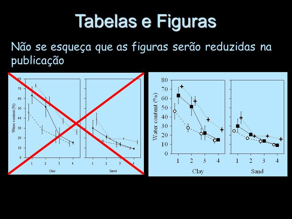 Tabelas e Figuras Não se esqueça que as figuras serão reduzidas na publicação