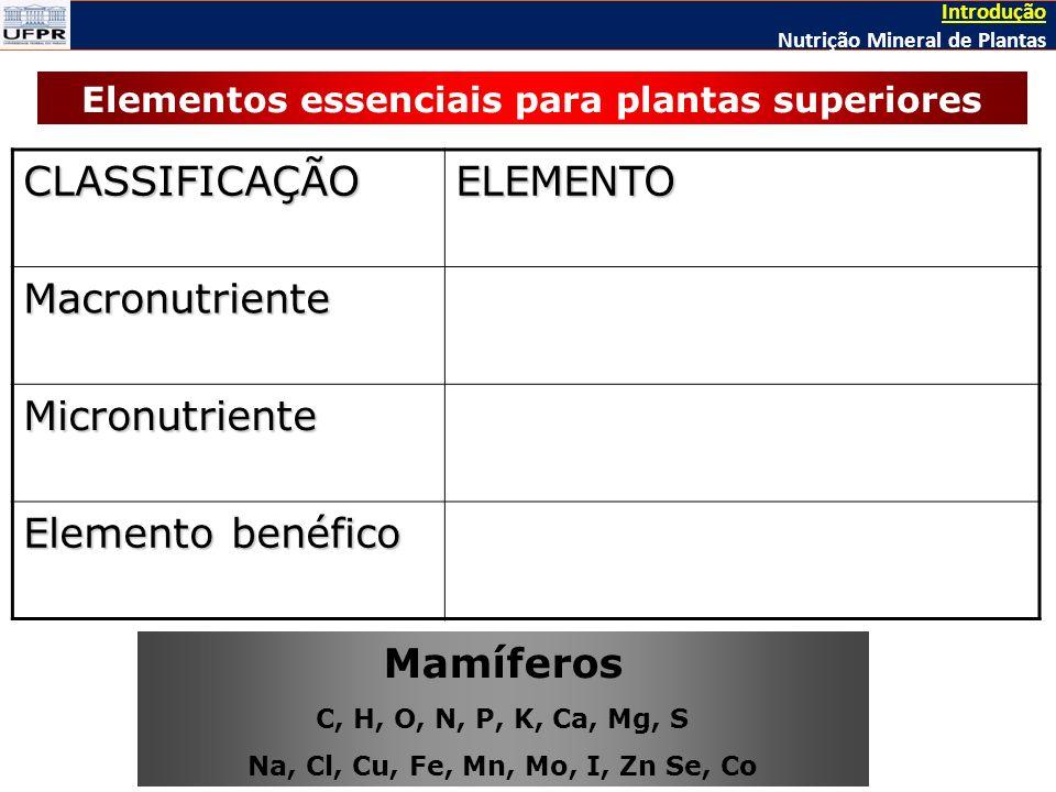 CLASSIFICAÇÃOELEMENTO Macronutriente C, H, O, N, P, K, Ca, Mg, S Micronutriente B, Cu, Cl, Fe, Mn, Mo, Zn, Ni Elemento benéfico Na, Si, Co, Se,...