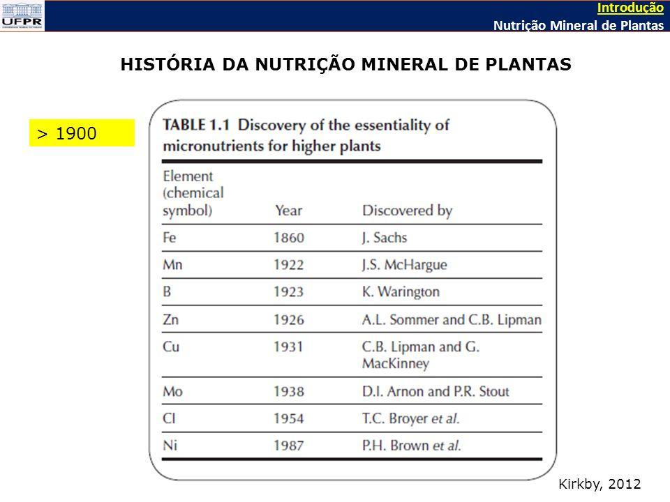 NPKSCuZnBMn ------- Kg t -1 ----------- g t -1 ------ Soja59,25,518,73,21337,72233,7 Milho15,83,84,81,11,227,63,26,1 Trigo31,93,24,93,15,4365,126,8 Quantidade de nutrientes em grãos *Adaptado de Pauletti, 2004 Introdução Nutrição Mineral de Plantas