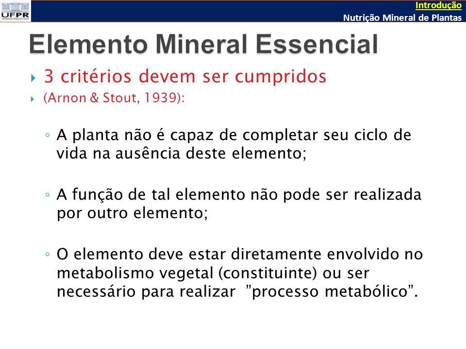 Introdução Nutrição Mineral de Plantas Nutriente absorvido pelas plantas Nutriente do adubo Nutriente na solução do solo Nutriente retido na fase sólida Nutriente lixiviado EQUILÍBRIO DE NUTRIENTES NO SISTEMA SOLO PLANTA