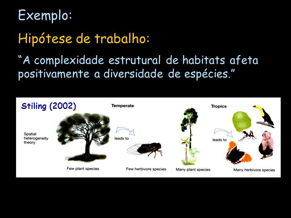 Exemplo: Hipótese de trabalho: A complexidade estrutural de habitats afeta positivamente a diversidade de espécies. Stiling (2002)