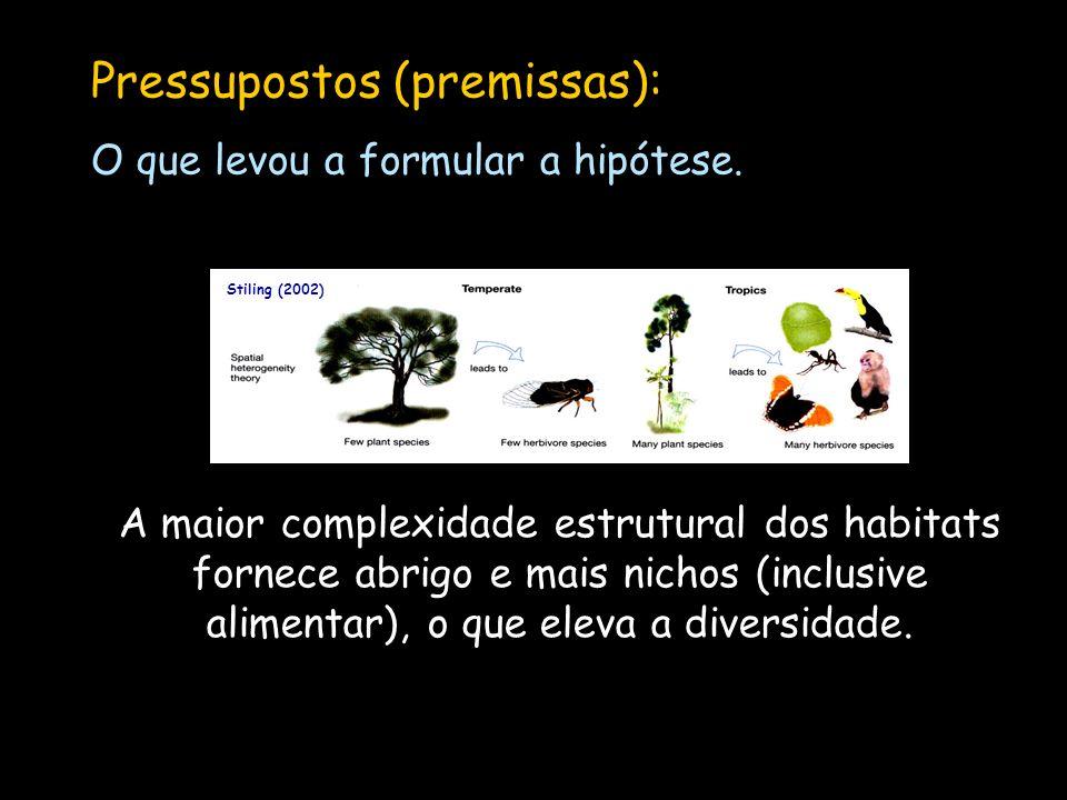Pressupostos (premissas): O que levou a formular a hipótese. A maior complexidade estrutural dos habitats fornece abrigo e mais nichos (inclusive alim