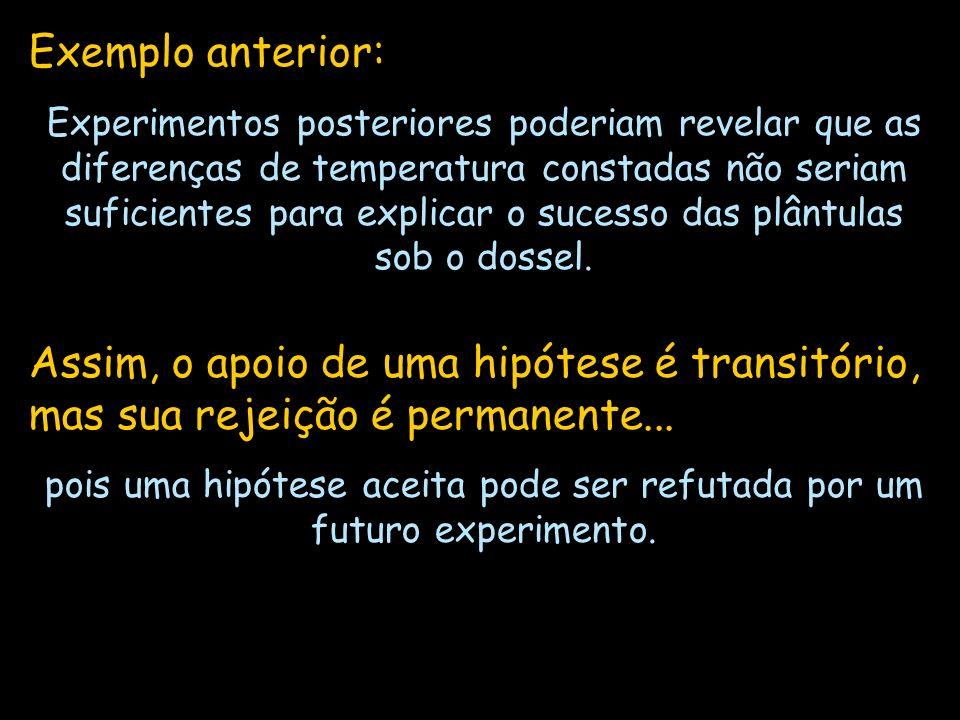 Assim, o apoio de uma hipótese é transitório, mas sua rejeição é permanente... pois uma hipótese aceita pode ser refutada por um futuro experimento. E