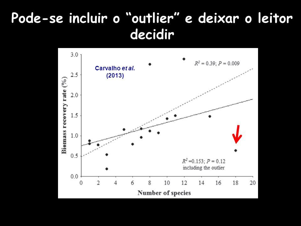 Pode-se incluir o outlier e deixar o leitor decidir Carvalho et al. (2013)