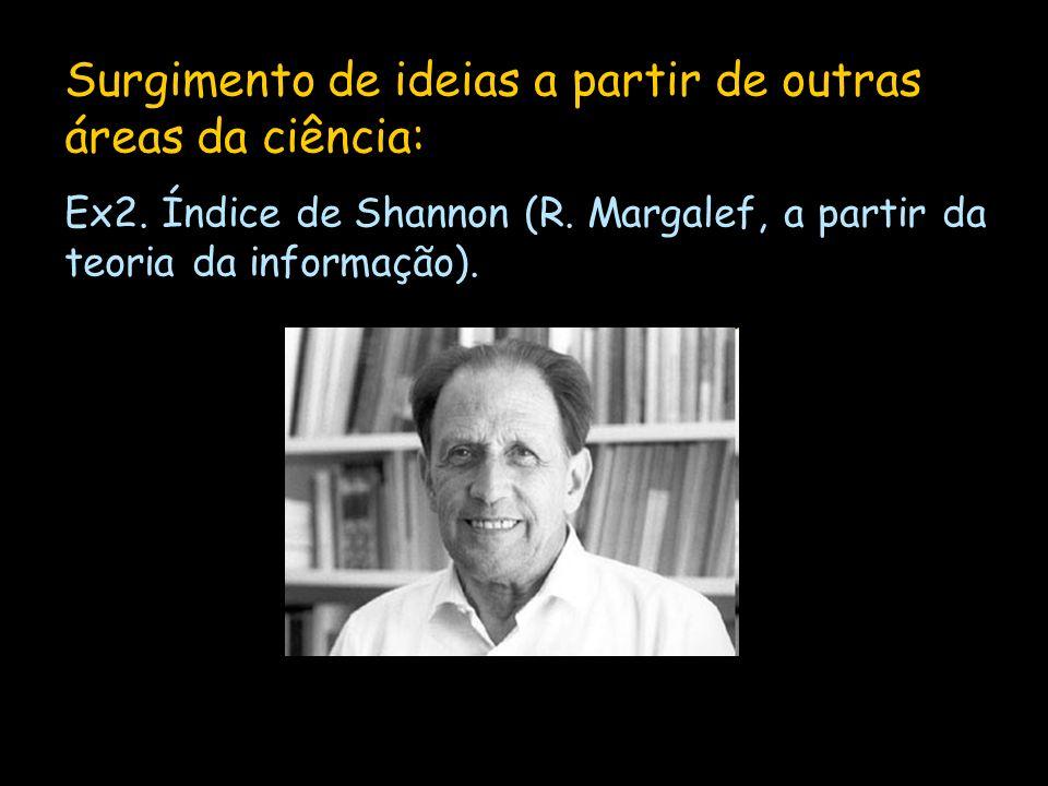 Surgimento de ideias a partir de outras áreas da ciência: Ex2. Índice de Shannon (R. Margalef, a partir da teoria da informação).