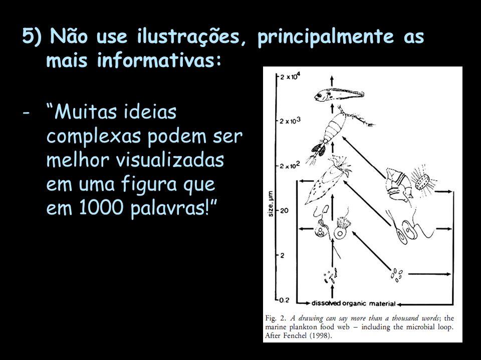 5) Não use ilustrações, principalmente as mais informativas: -Muitas ideias complexas podem ser melhor visualizadas em uma figura que em 1000 palavras