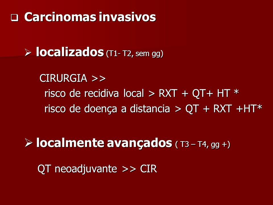 Carcinomas invasivos Carcinomas invasivos localizados (T1- T2, sem gg) localizados (T1- T2, sem gg) CIRURGIA >> CIRURGIA >> risco de recidiva local >