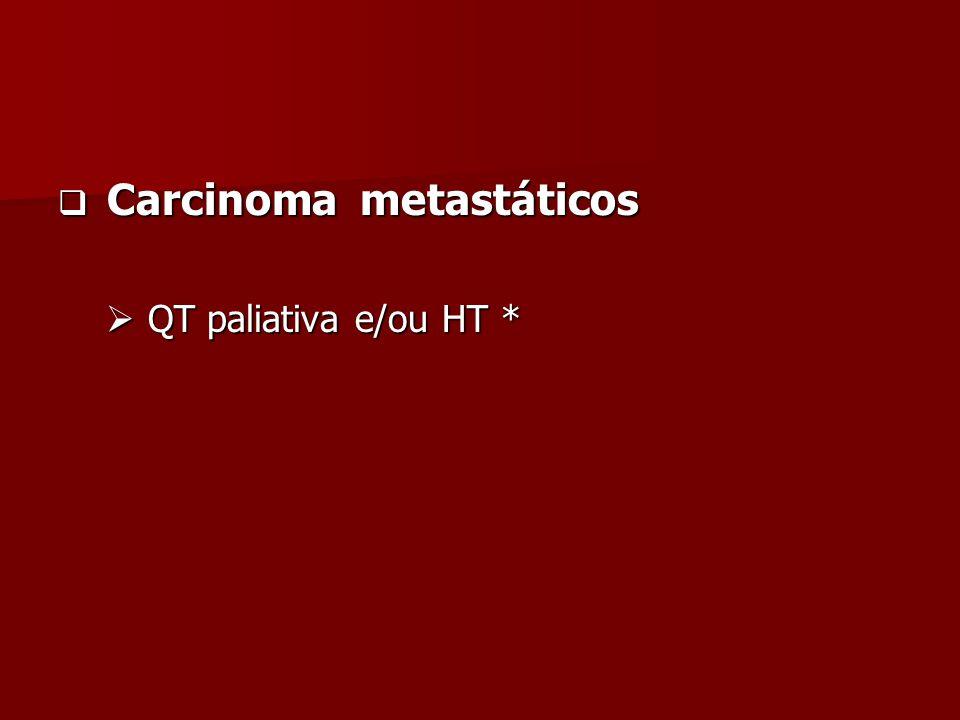Carcinoma metastáticos Carcinoma metastáticos QT paliativa e/ou HT * QT paliativa e/ou HT *