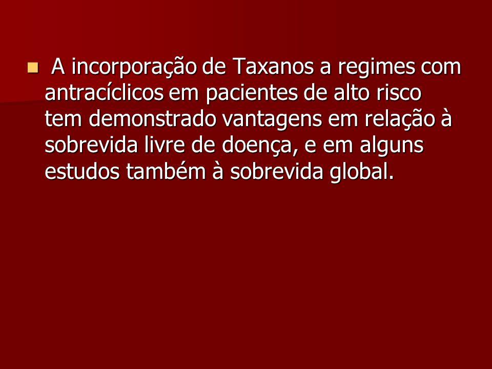 A incorporação de Taxanos a regimes com antracíclicos em pacientes de alto risco tem demonstrado vantagens em relação à sobrevida livre de doença, e e
