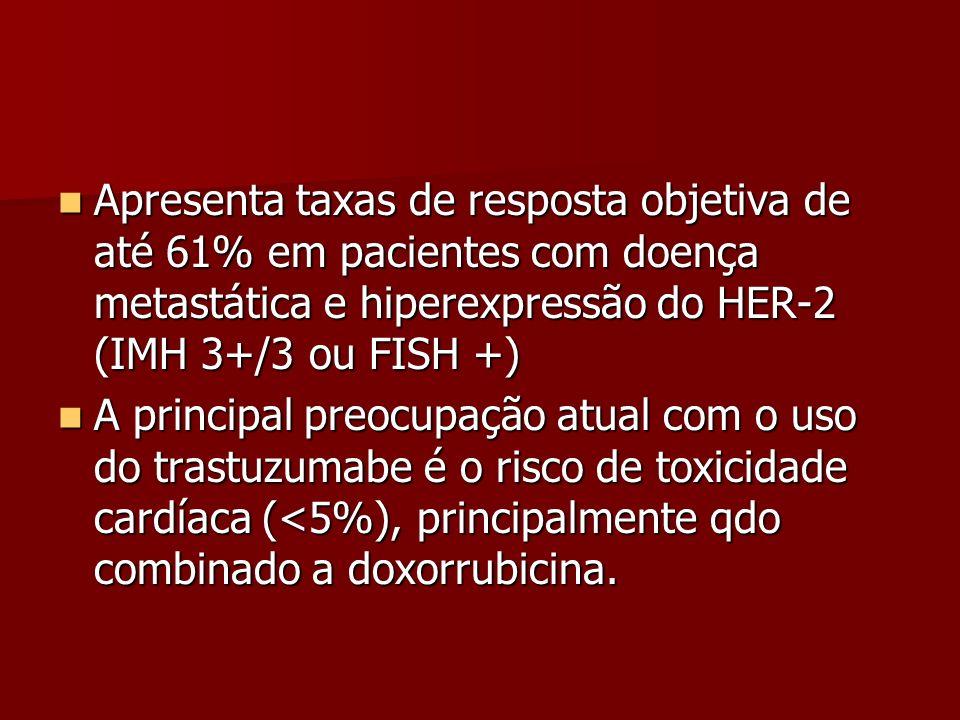 Apresenta taxas de resposta objetiva de até 61% em pacientes com doença metastática e hiperexpressão do HER-2 (IMH 3+/3 ou FISH +) Apresenta taxas de