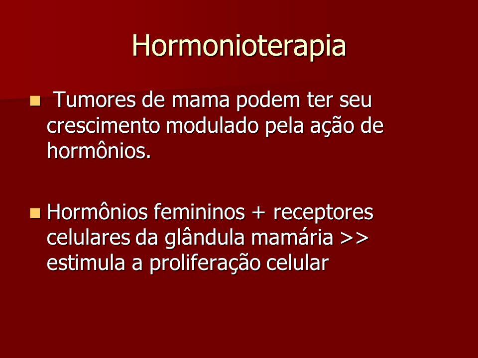 Hormonioterapia Tumores de mama podem ter seu crescimento modulado pela ação de hormônios. Tumores de mama podem ter seu crescimento modulado pela açã