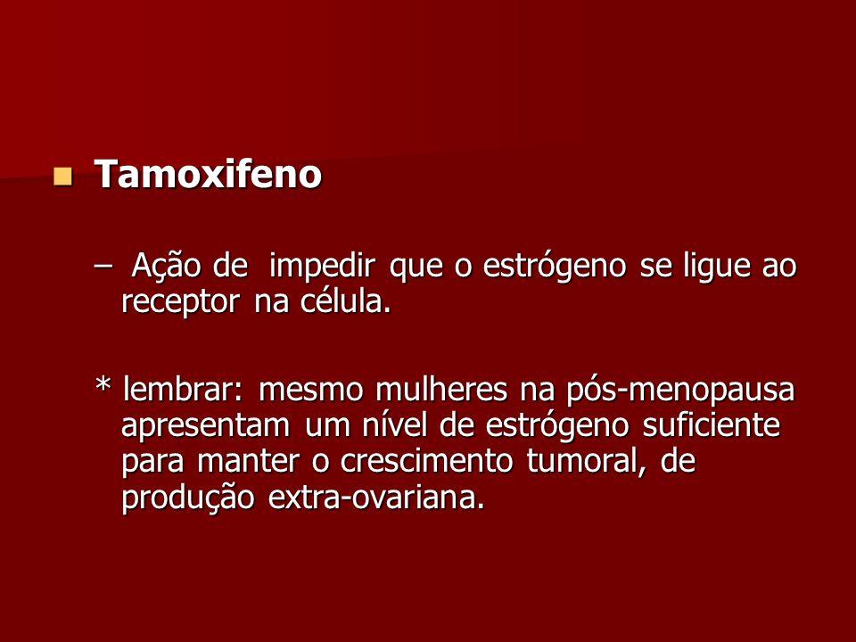 Tamoxifeno Tamoxifeno – Ação de impedir que o estrógeno se ligue ao receptor na célula. * lembrar: mesmo mulheres na pós-menopausa apresentam um nível