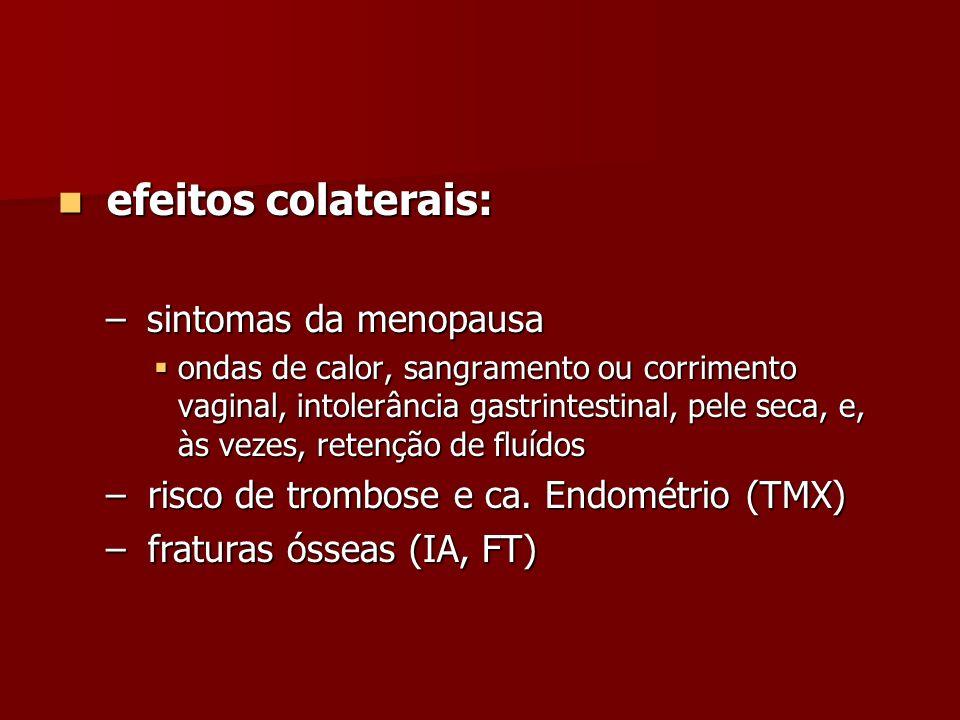 efeitos colaterais: efeitos colaterais: – sintomas da menopausa ondas de calor, sangramento ou corrimento vaginal, intolerância gastrintestinal, pele
