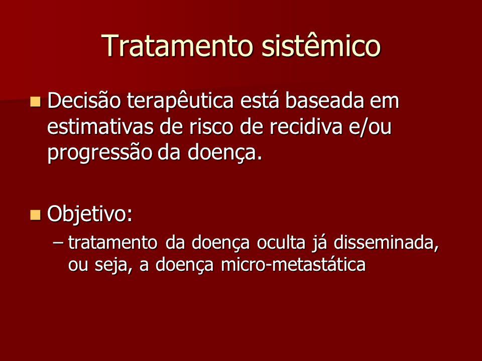 Tratamento sistêmico Decisão terapêutica está baseada em estimativas de risco de recidiva e/ou progressão da doença. Decisão terapêutica está baseada