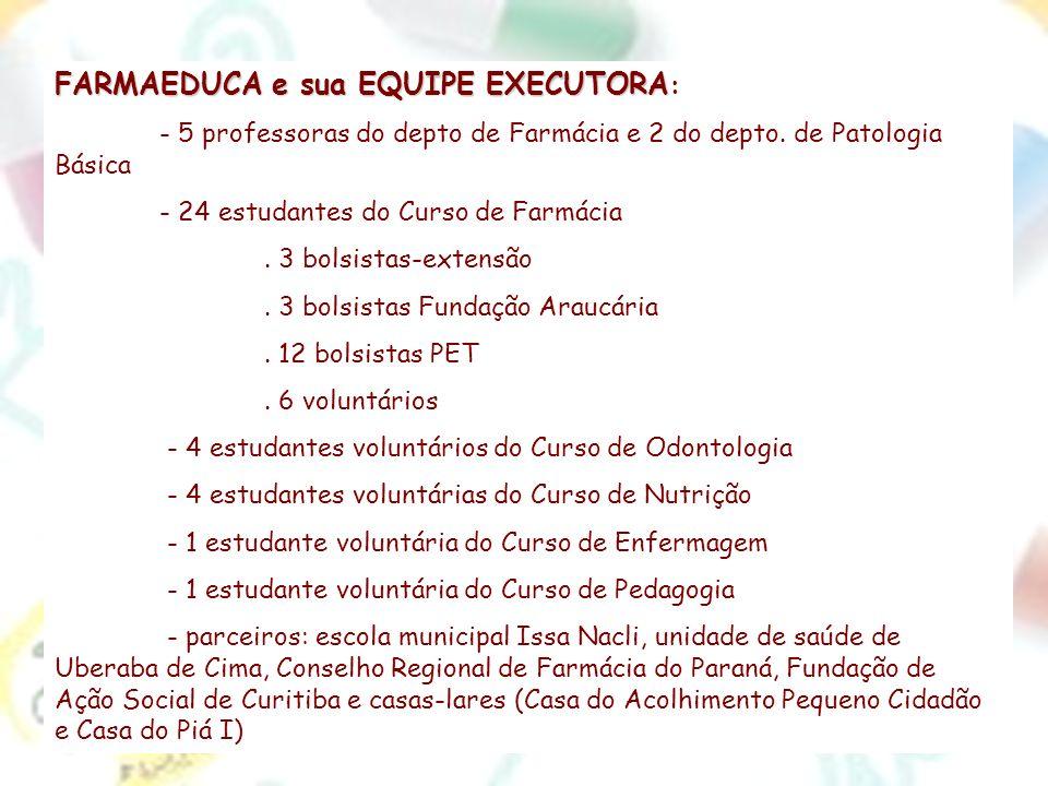 FARMAEDUCA e sua EQUIPE EXECUTORA FARMAEDUCA e sua EQUIPE EXECUTORA : - 5 professoras do depto de Farmácia e 2 do depto. de Patologia Básica - 24 estu