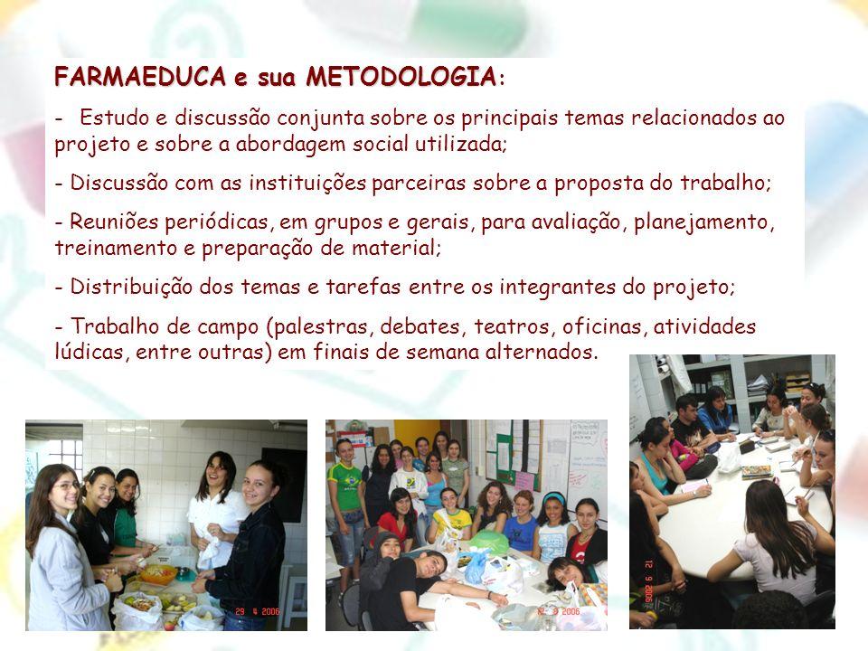 FARMAEDUCA e sua METODOLOGIA FARMAEDUCA e sua METODOLOGIA : - Estudo e discussão conjunta sobre os principais temas relacionados ao projeto e sobre a
