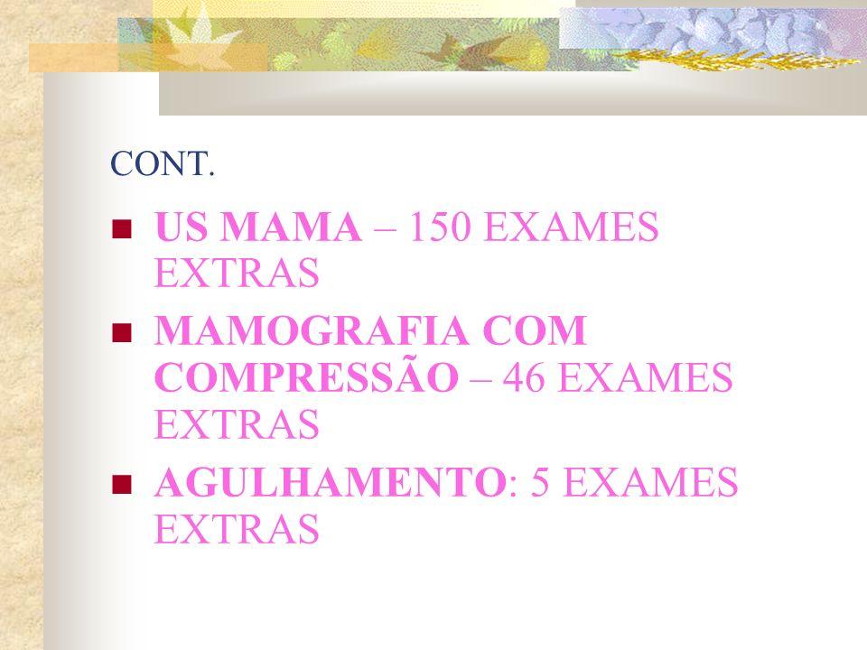 CONT. US MAMA – 150 EXAMES EXTRAS MAMOGRAFIA COM COMPRESSÃO – 46 EXAMES EXTRAS AGULHAMENTO: 5 EXAMES EXTRAS