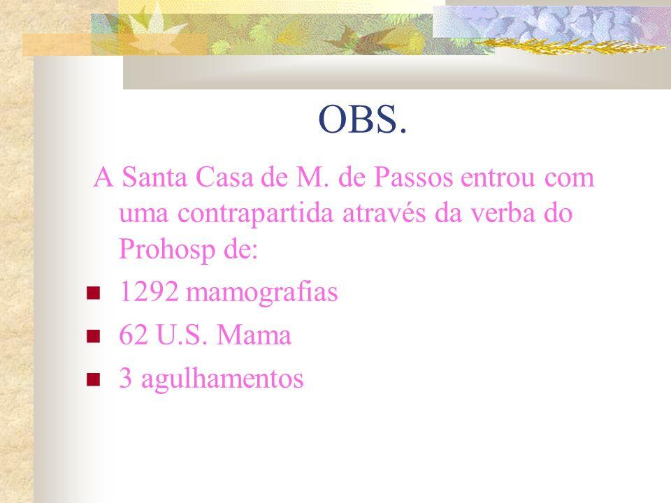 OBS. A Santa Casa de M. de Passos entrou com uma contrapartida através da verba do Prohosp de: 1292 mamografias 62 U.S. Mama 3 agulhamentos