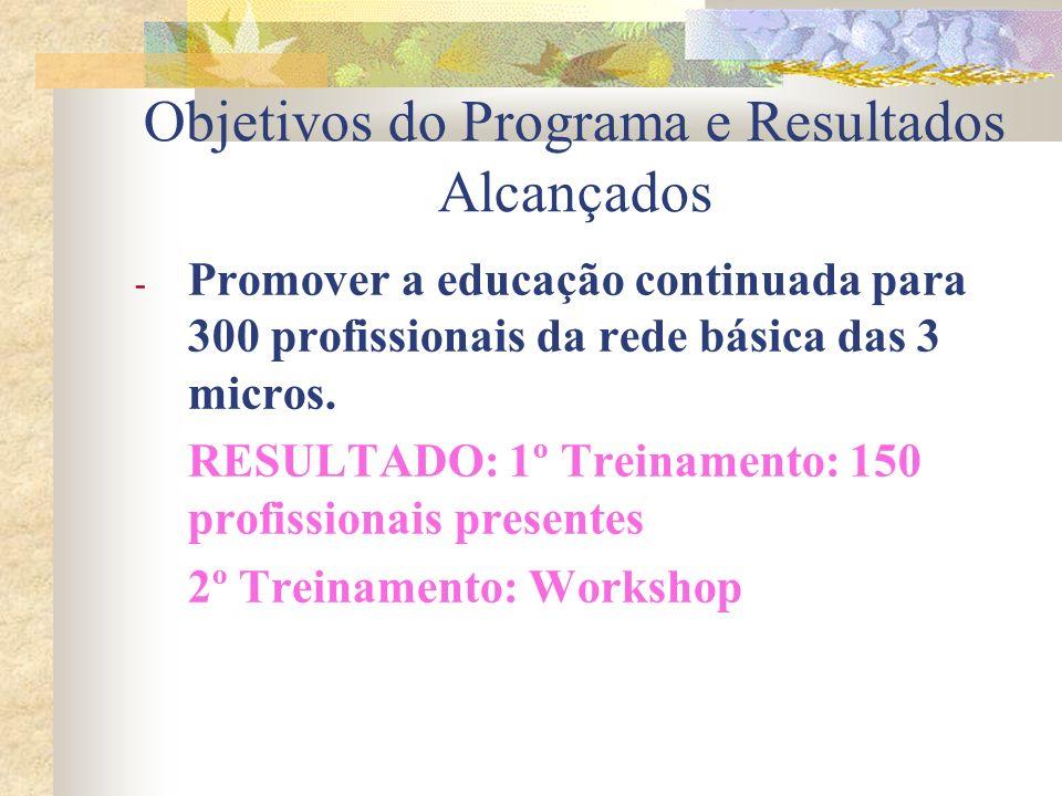Objetivos do Programa e Resultados Alcançados - Promover a educação continuada para 300 profissionais da rede básica das 3 micros. RESULTADO: 1º Trein