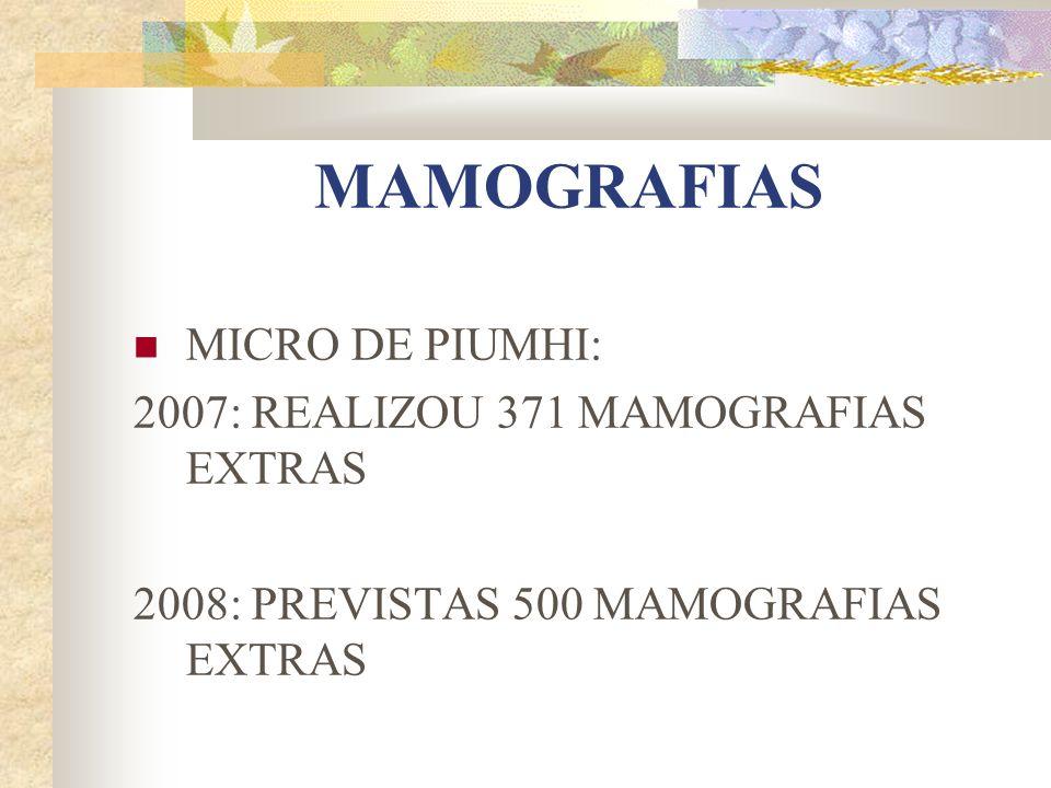 MAMOGRAFIAS MICRO DE PIUMHI: 2007: REALIZOU 371 MAMOGRAFIAS EXTRAS 2008: PREVISTAS 500 MAMOGRAFIAS EXTRAS