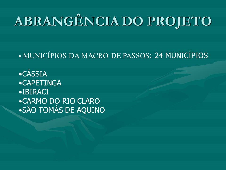 ABRANGÊNCIA DO PROJETO MUNICÍPIOS DA MACRO DE PASSOS : 24 MUNICÍPIOS CÁSSIA CAPETINGA IBIRACI CARMO DO RIO CLARO SÃO TOMÁS DE AQUINO