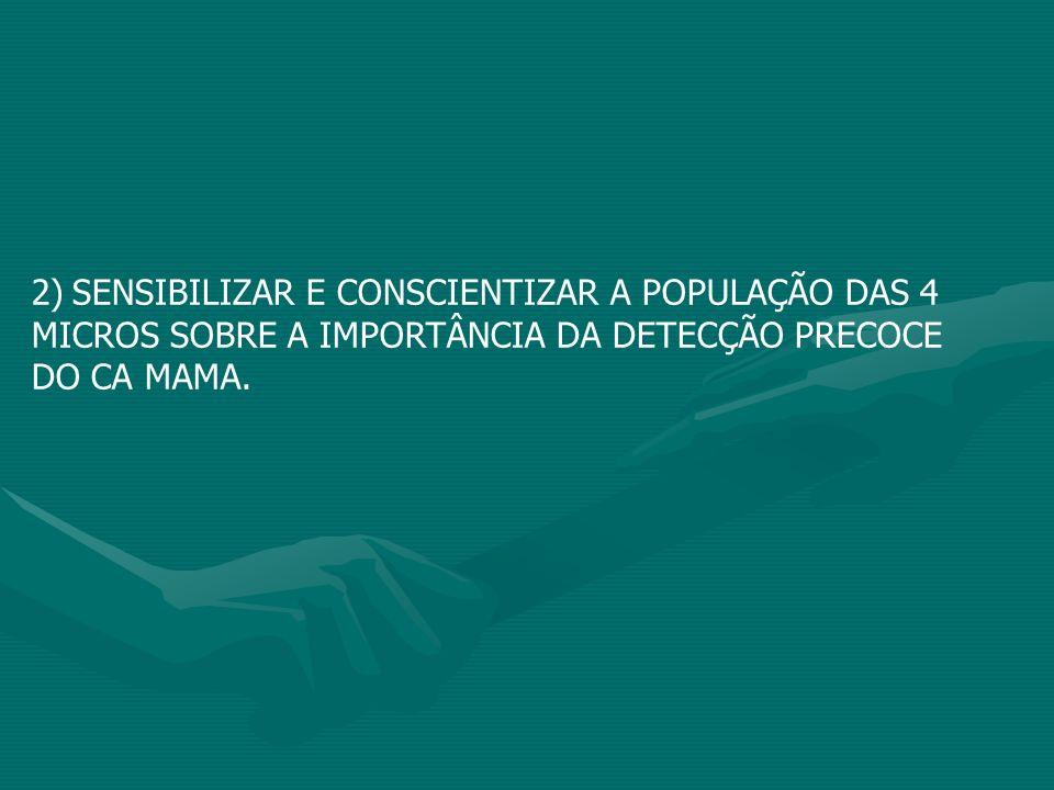 2) SENSIBILIZAR E CONSCIENTIZAR A POPULAÇÃO DAS 4 MICROS SOBRE A IMPORTÂNCIA DA DETECÇÃO PRECOCE DO CA MAMA.