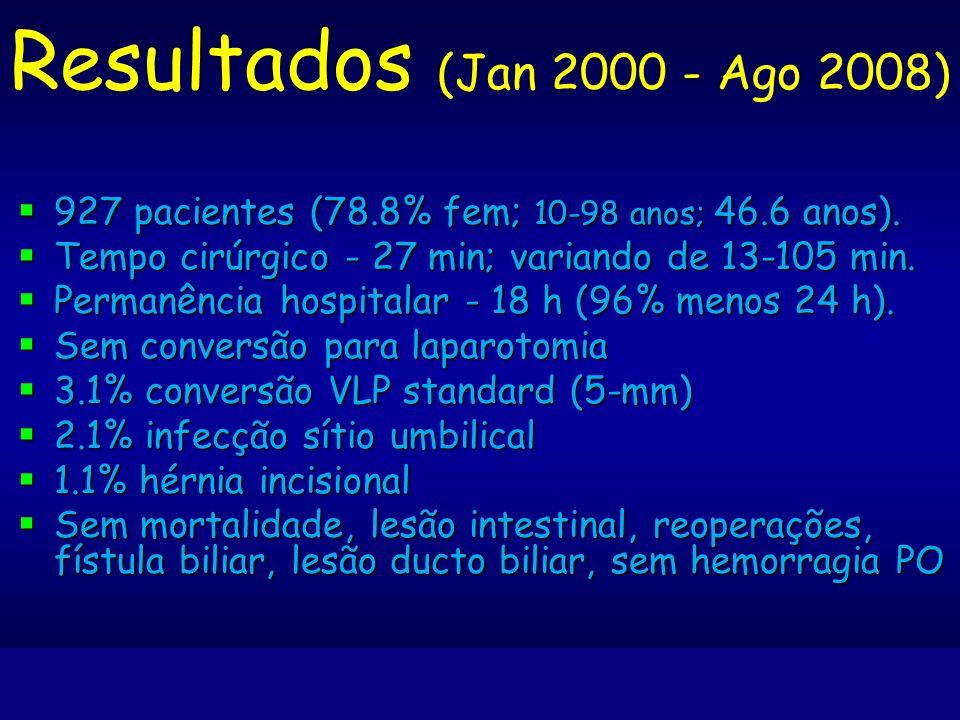 Universidade de Pernambuco 927 pacientes (78.8% fem; 10-98 anos; 46.6 anos).