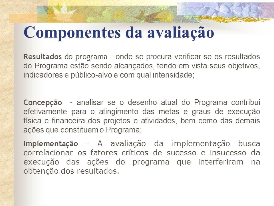 Componentes da avaliação Resultados do programa – onde se procura verificar se os resultados do Programa estão sendo alcançados, tendo em vista seus o