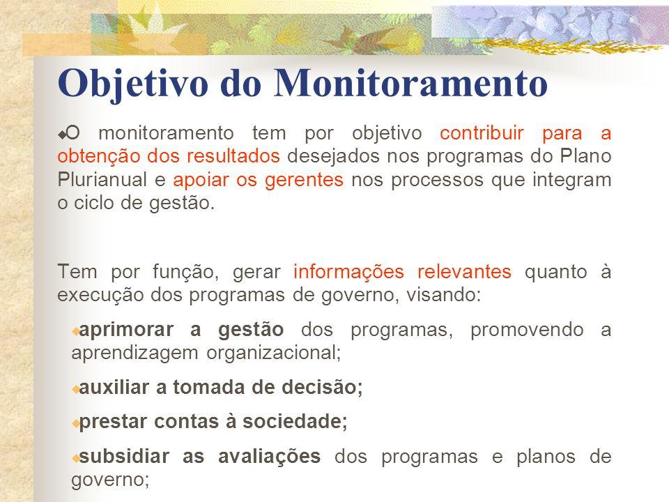 Objetivo do Monitoramento O monitoramento tem por objetivo contribuir para a obtenção dos resultados desejados nos programas do Plano Plurianual e apo