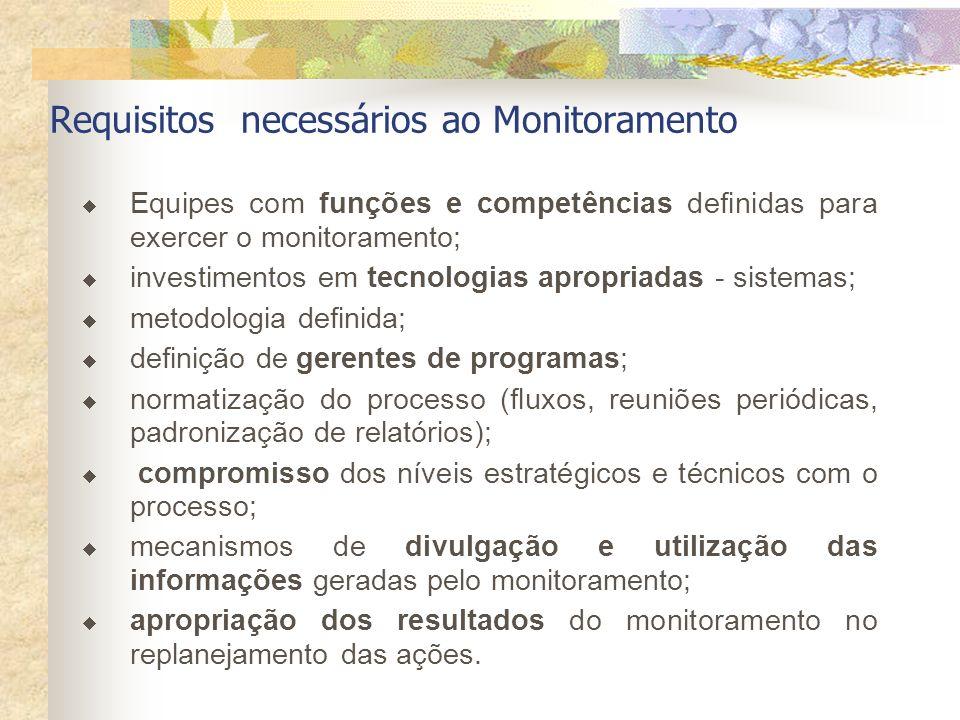 Requisitos necessários ao Monitoramento Equipes com funções e competências definidas para exercer o monitoramento; investimentos em tecnologias apropr