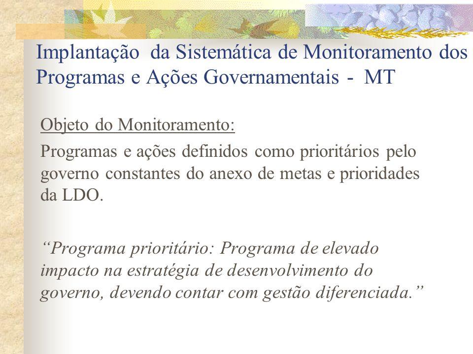 Implantação da Sistemática de Monitoramento dos Programas e Ações Governamentais - MT Objeto do Monitoramento: Programas e ações definidos como priori