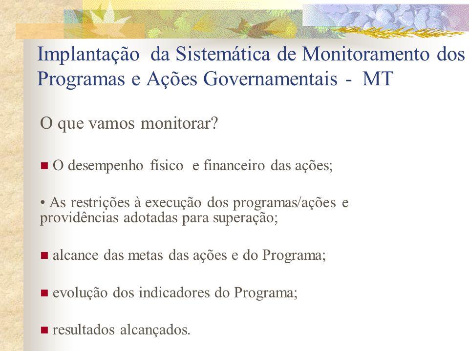 Implantação da Sistemática de Monitoramento dos Programas e Ações Governamentais - MT O que vamos monitorar? O desempenho físico e financeiro das açõe