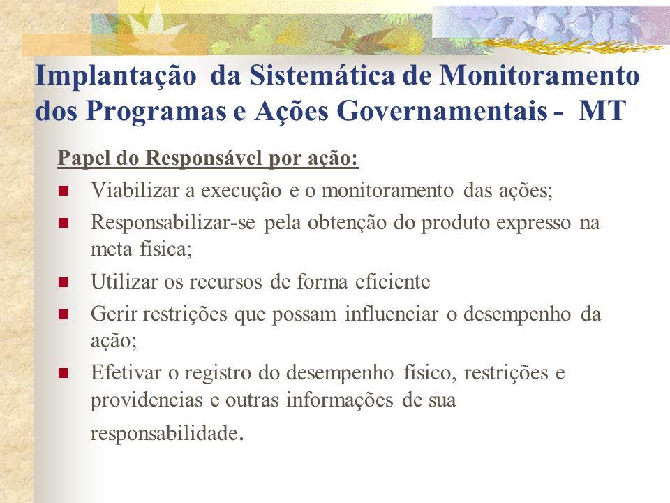 Implantação da Sistemática de Monitoramento dos Programas e Ações Governamentais - MT Papel do Responsável por ação: Viabilizar a execução e o monitor
