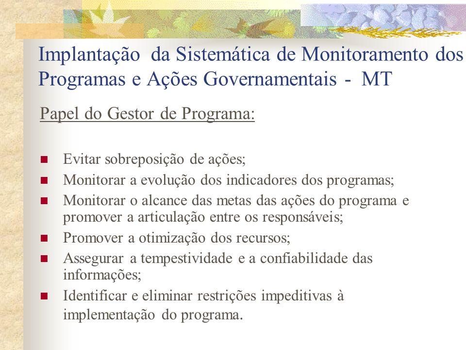 Implantação da Sistemática de Monitoramento dos Programas e Ações Governamentais - MT Papel do Gestor de Programa: Evitar sobreposição de ações; Monit