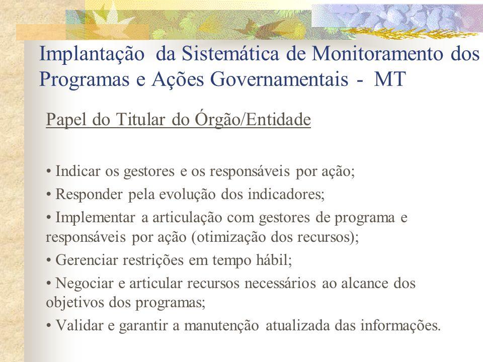 Implantação da Sistemática de Monitoramento dos Programas e Ações Governamentais - MT Papel do Titular do Órgão/Entidade Indicar os gestores e os resp