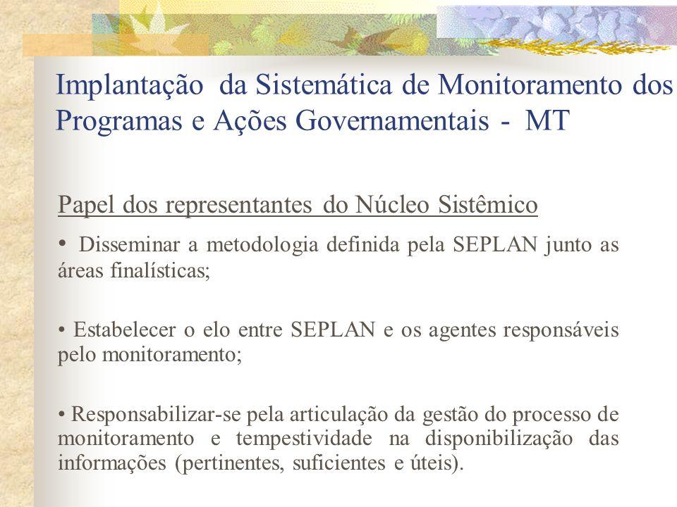 Implantação da Sistemática de Monitoramento dos Programas e Ações Governamentais - MT Papel dos representantes do Núcleo Sistêmico Disseminar a metodo