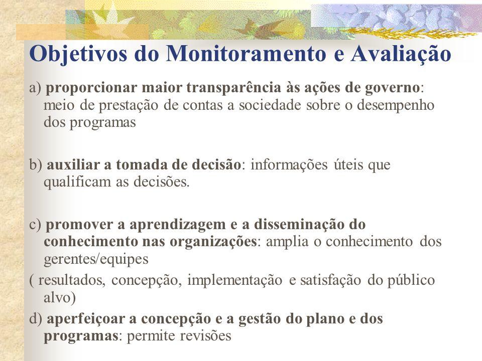 Objetivos do Monitoramento e Avaliação a) proporcionar maior transparência às ações de governo: meio de prestação de contas a sociedade sobre o desemp
