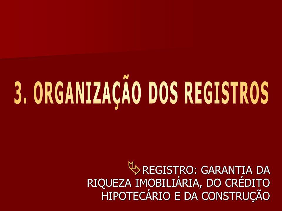 REGISTRO: GARANTIA DA REGISTRO: GARANTIA DA RIQUEZA IMOBILIÁRIA, DO CRÉDITO HIPOTECÁRIO E DA CONSTRUÇÃO