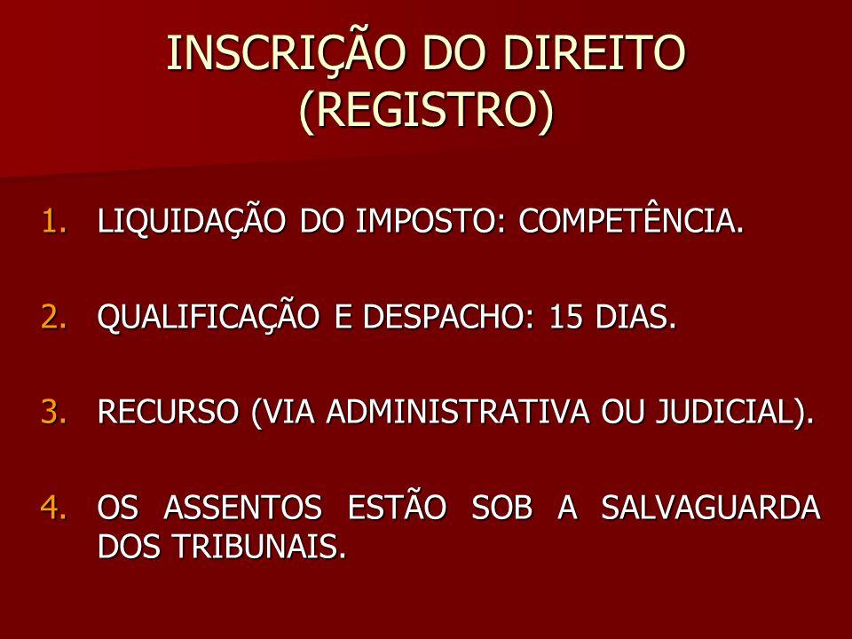 INSCRIÇÃO DO DIREITO (REGISTRO) 1.LIQUIDAÇÃO DO IMPOSTO: COMPETÊNCIA. 2.QUALIFICAÇÃO E DESPACHO: 15 DIAS. 3.RECURSO (VIA ADMINISTRATIVA OU JUDICIAL).