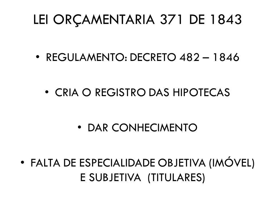 LEI ORÇAMENTARIA 371 DE 1843 REGULAMENTO: DECRETO 482 – 1846 CRIA O REGISTRO DAS HIPOTECAS DAR CONHECIMENTO FALTA DE ESPECIALIDADE OBJETIVA (IMÓVEL) E