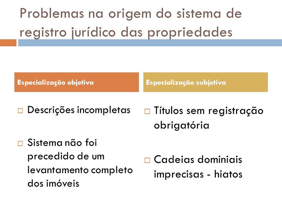 Problemas na origem do sistema de registro jurídico das propriedades Descrições incompletas Sistema não foi precedido de um levantamento completo dos