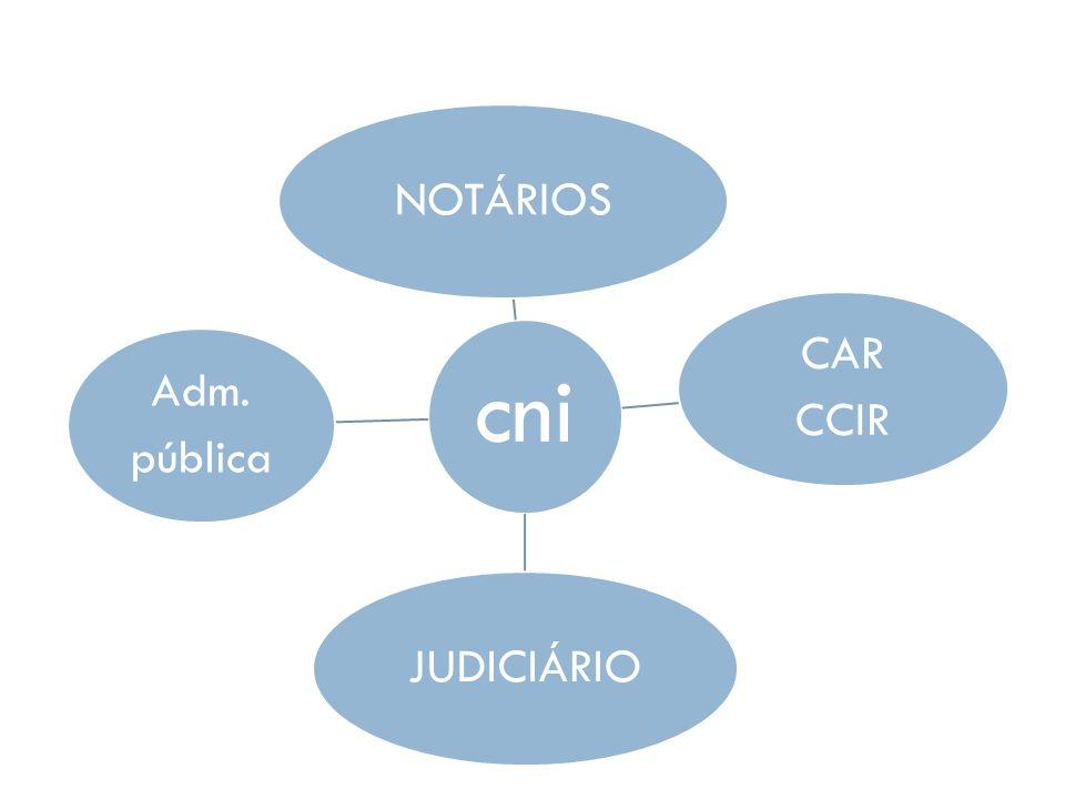 cni NOTÁRIOS CAR CCIR JUDICIÁRIO Adm. pública