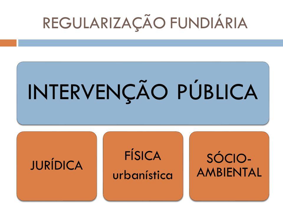 REGULARIZAÇÃO FUNDIÁRIA INTERVENÇÃO PÚBLICA JURÍDICA FÍSICA urbanística SÓCIO- AMBIENTAL